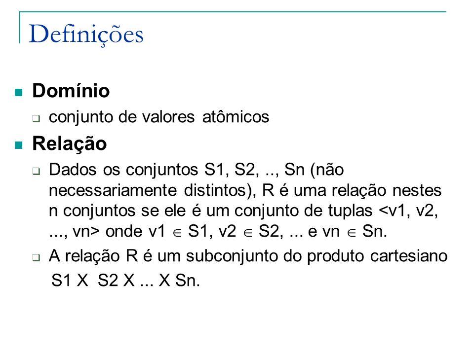 Definições Domínio Relação conjunto de valores atômicos