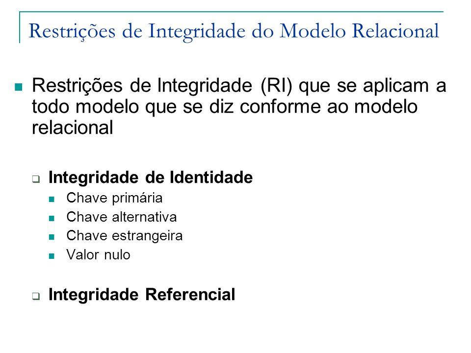 Restrições de Integridade do Modelo Relacional
