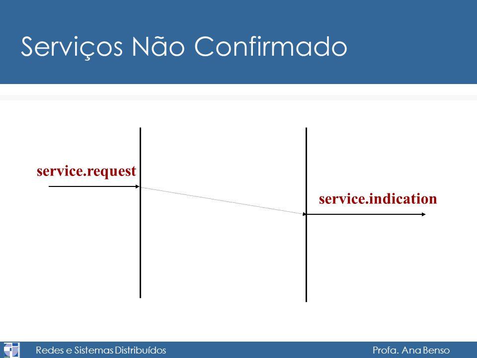 Serviços Não Confirmado