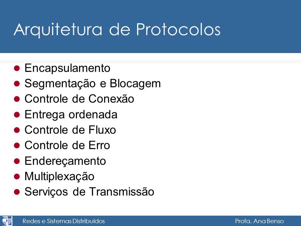 Arquitetura de Protocolos