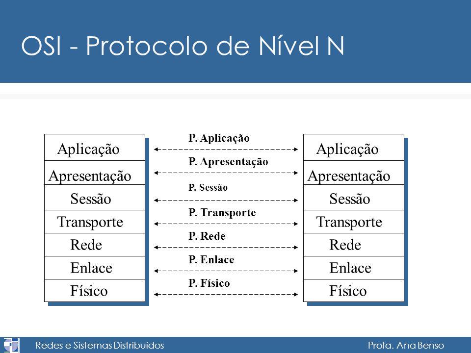 OSI - Protocolo de Nível N