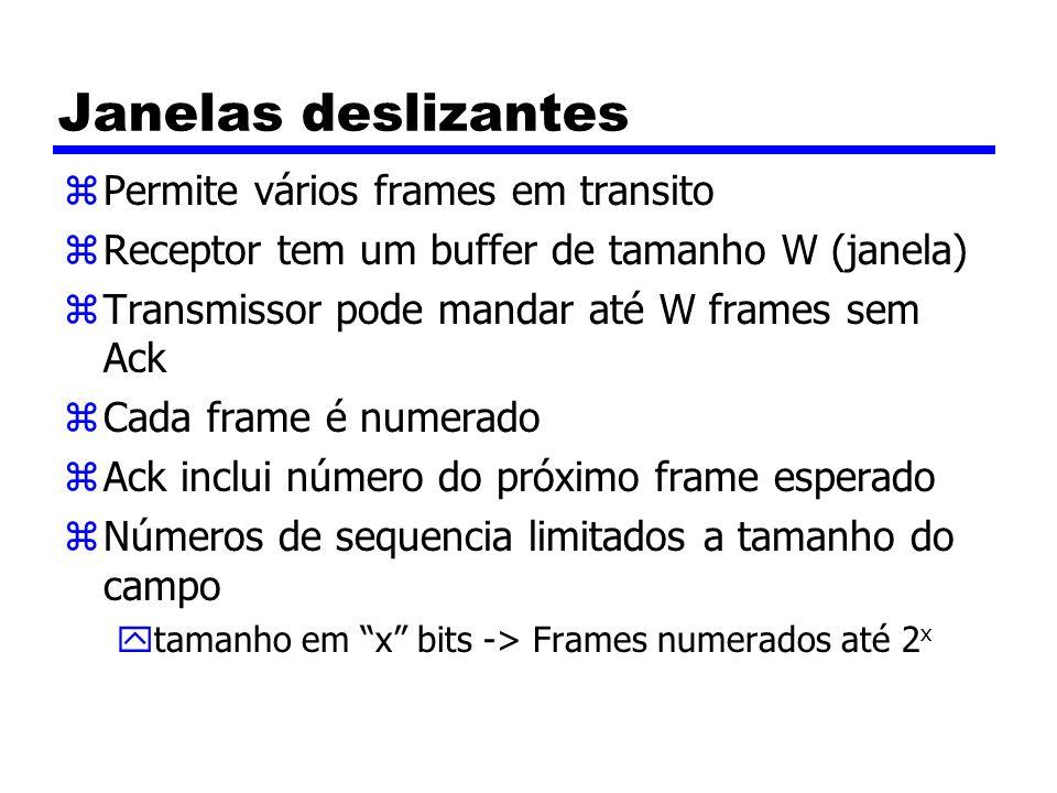 Janelas deslizantes Permite vários frames em transito