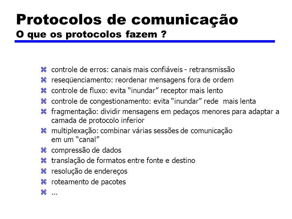 Protocolos de comunicação O que os protocolos fazem
