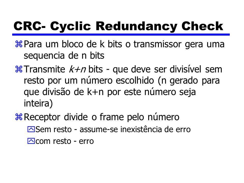 CRC- Cyclic Redundancy Check