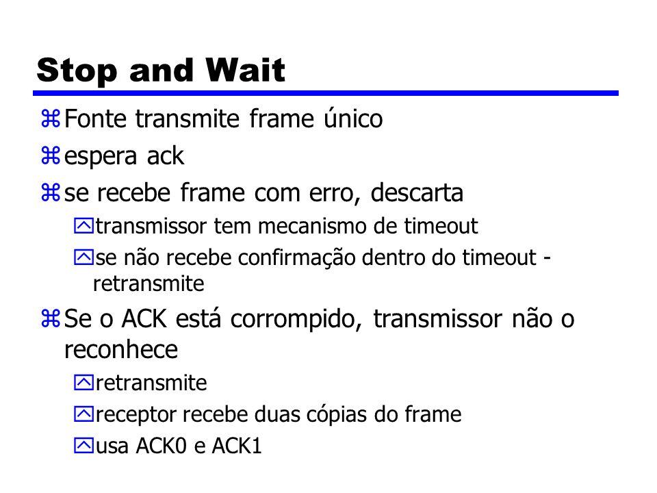 Stop and Wait Fonte transmite frame único espera ack