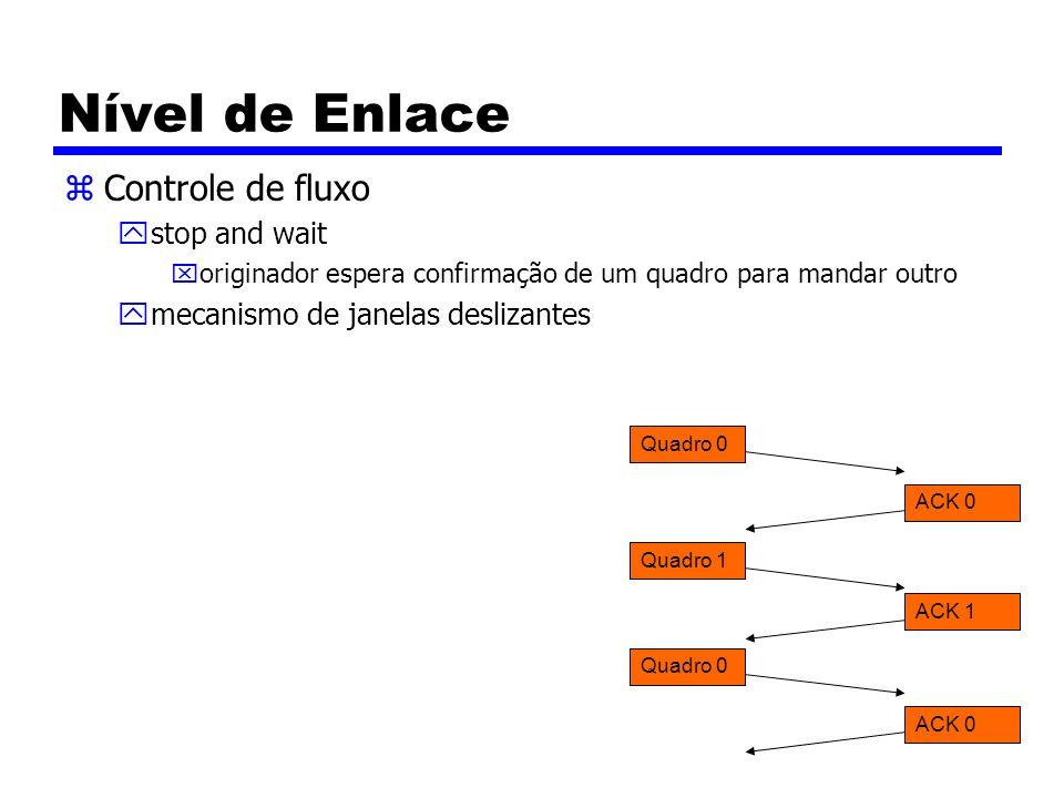 Nível de Enlace Controle de fluxo stop and wait