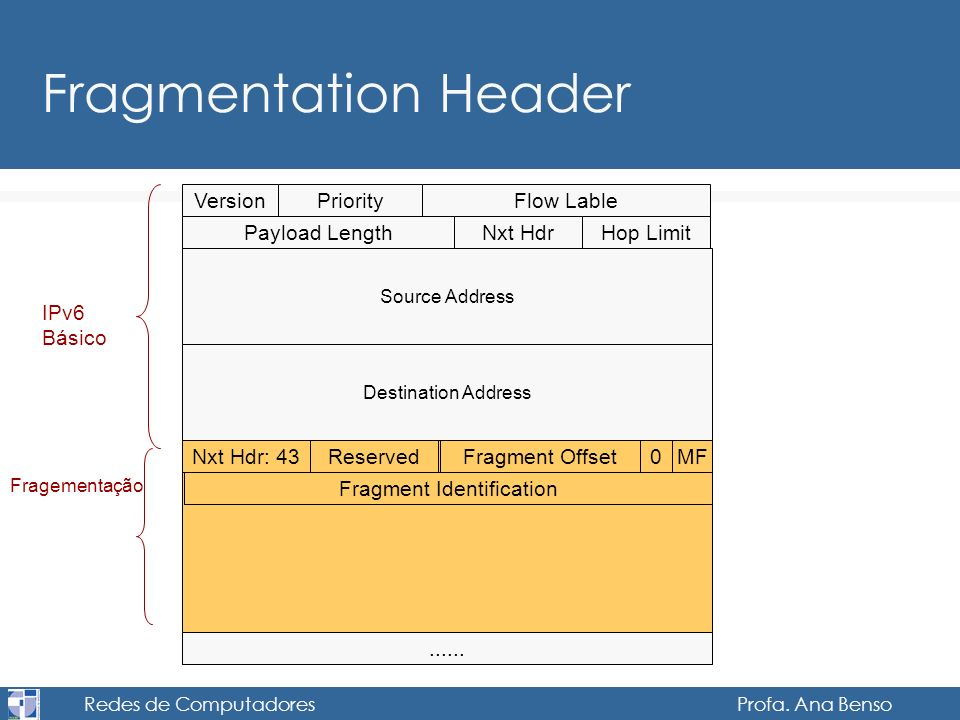 Fragmentation Header Version Priority Flow Lable Payload Length