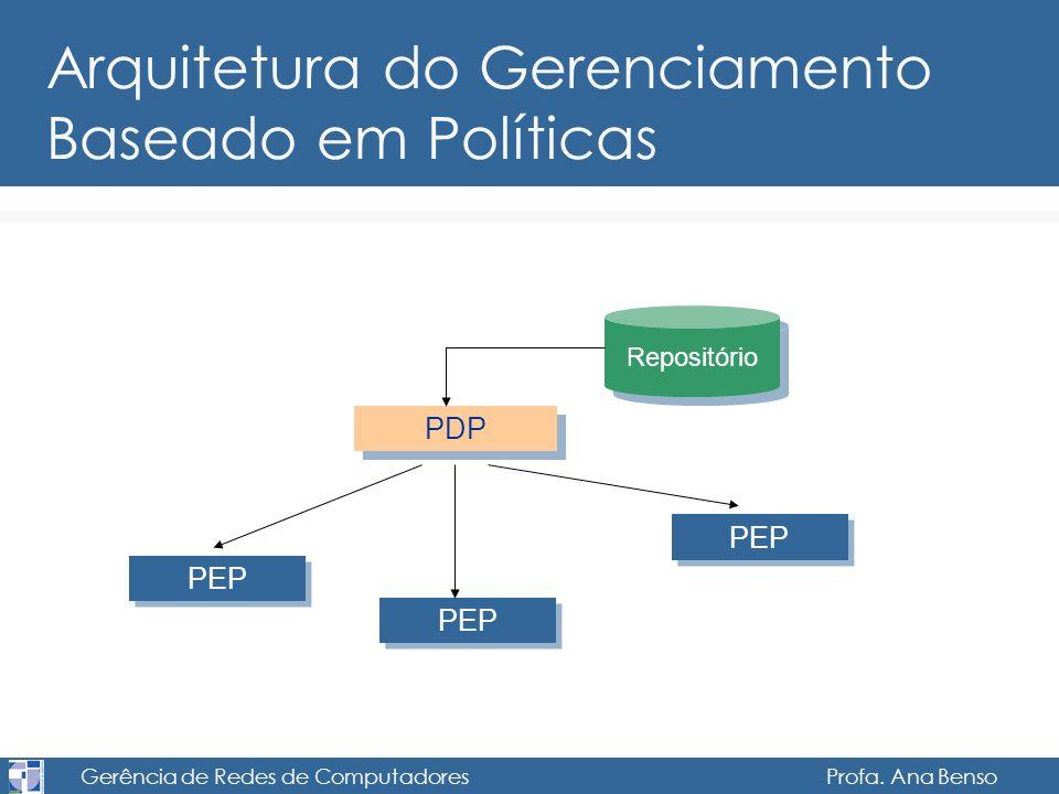Arquitetura do Gerenciamento Baseado em Políticas