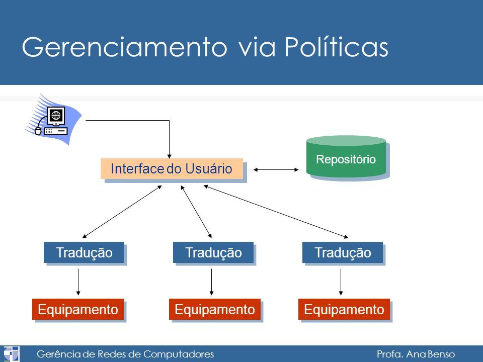 Gerenciamento via Políticas