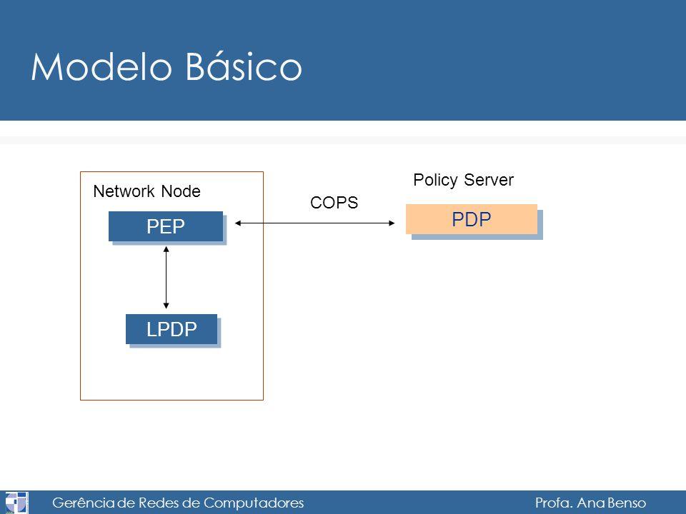 Gerência de Redes de Computadores Profa. Ana Benso