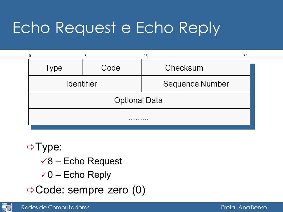 Echo Request e Echo Reply