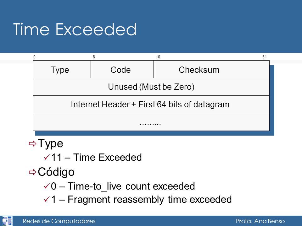 Time Exceeded Type Código 11 – Time Exceeded
