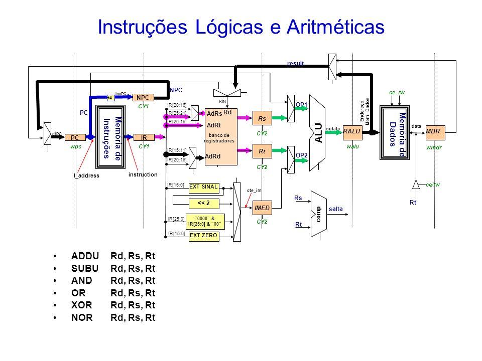 Instruções Lógicas e Aritméticas