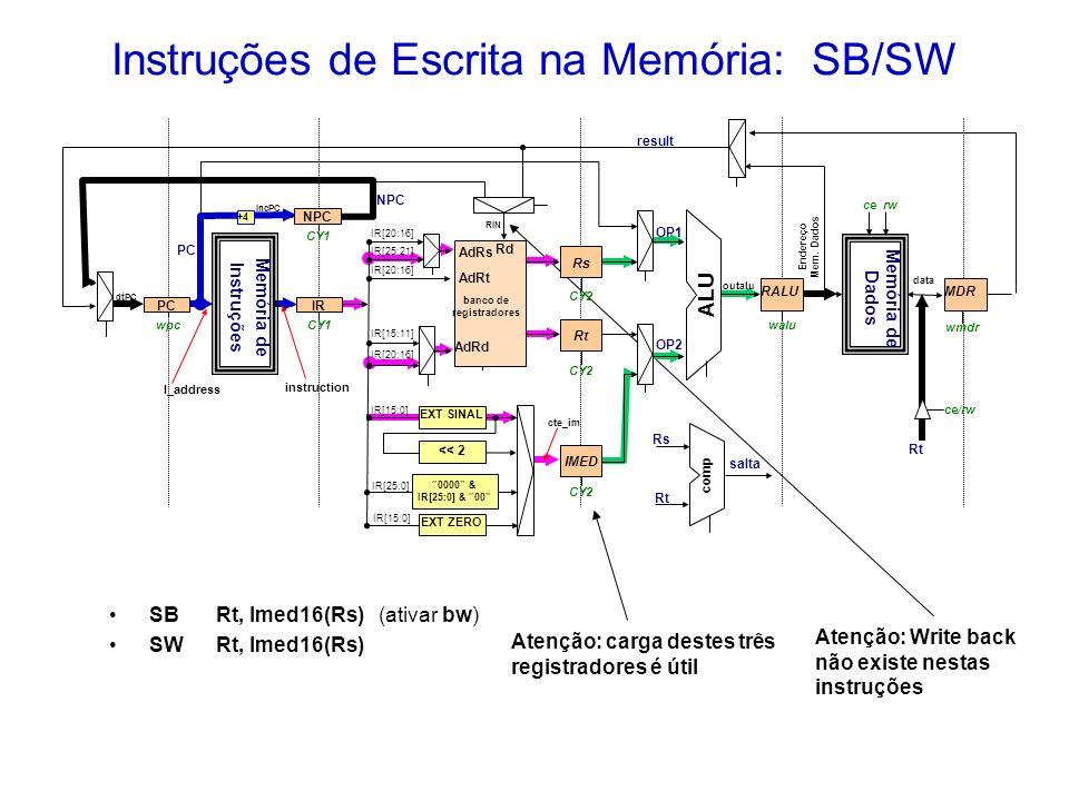 Instruções de Escrita na Memória: SB/SW