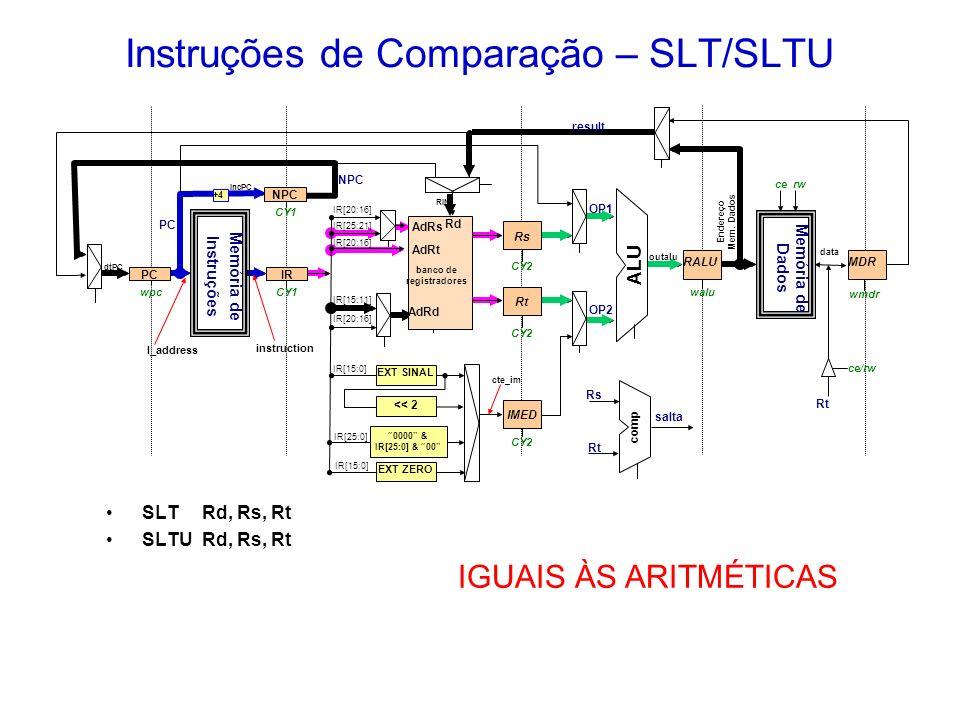Instruções de Comparação – SLT/SLTU