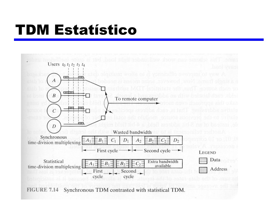 TDM Estatístico