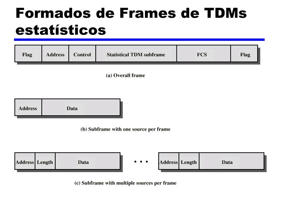 Formados de Frames de TDMs estatísticos