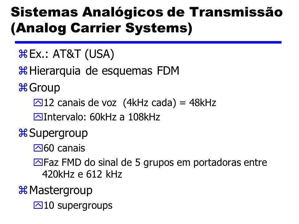 Sistemas Analógicos de Transmissão (Analog Carrier Systems)