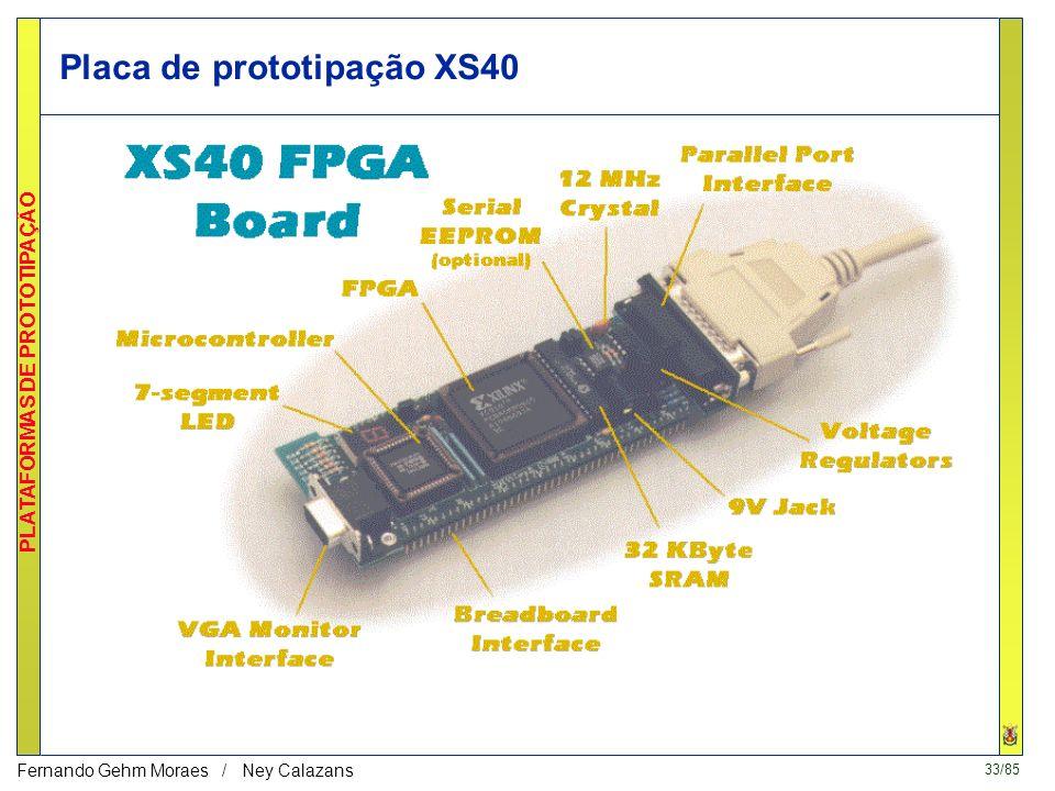 Placa de prototipação XS40