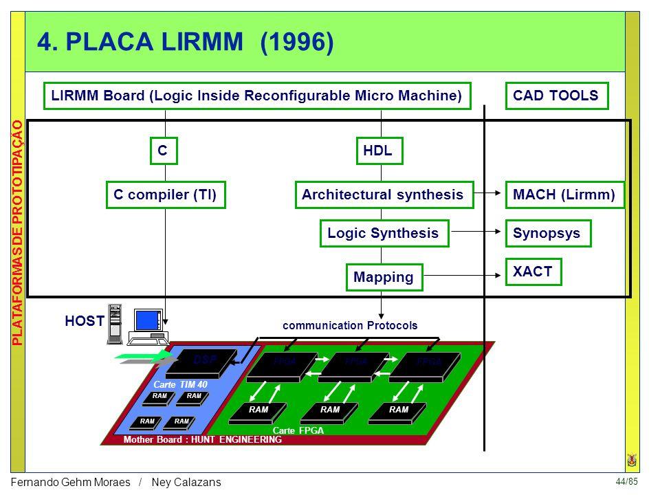 4. PLACA LIRMM (1996)LIRMM Board (Logic Inside Reconfigurable Micro Machine) CAD TOOLS. C. HDL. C compiler (TI)