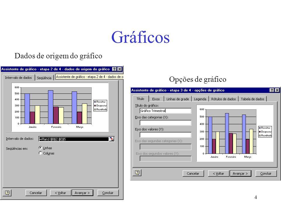 Gráficos Dados de origem do gráfico Opções de gráfico