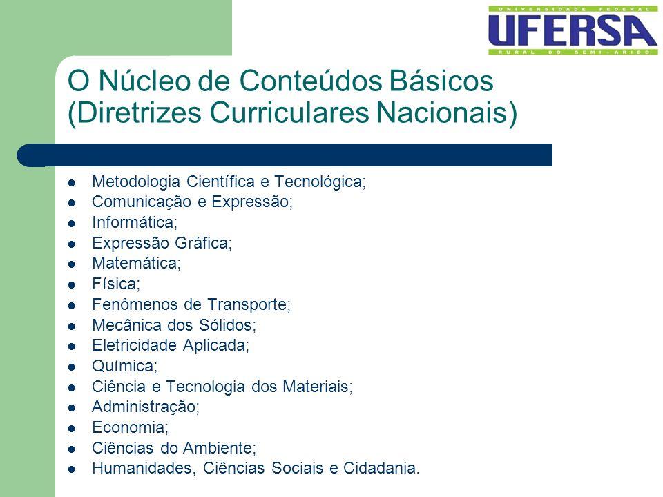 O Núcleo de Conteúdos Básicos (Diretrizes Curriculares Nacionais)
