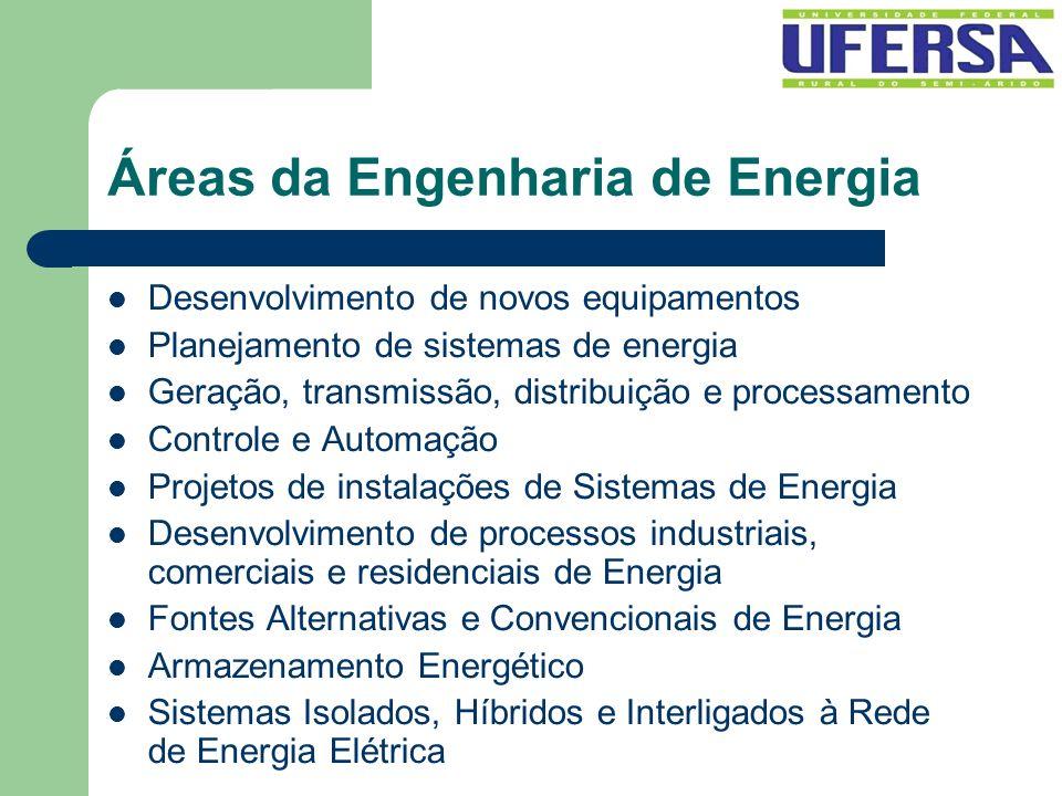 Áreas da Engenharia de Energia