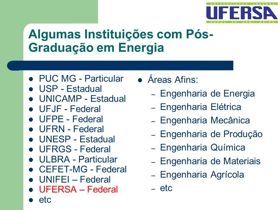Algumas Instituições com Pós-Graduação em Energia