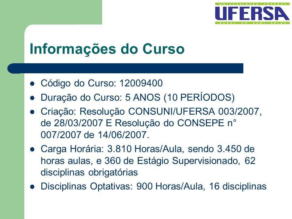 Informações do Curso Código do Curso: 12009400