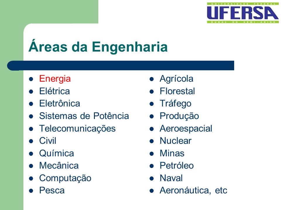 Áreas da Engenharia Energia Elétrica Eletrônica Sistemas de Potência