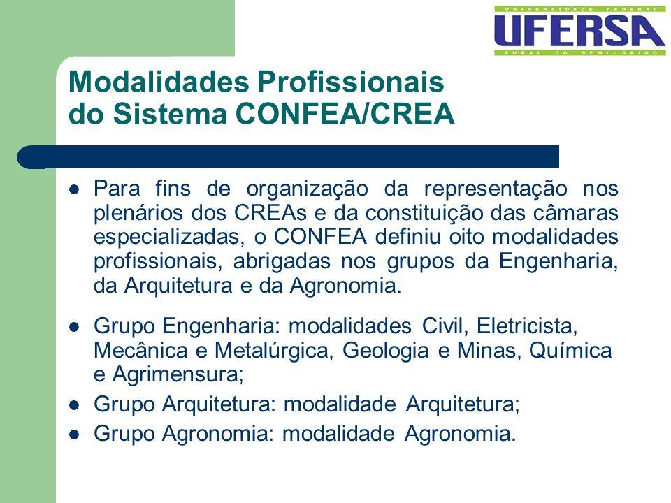 Modalidades Profissionais do Sistema CONFEA/CREA