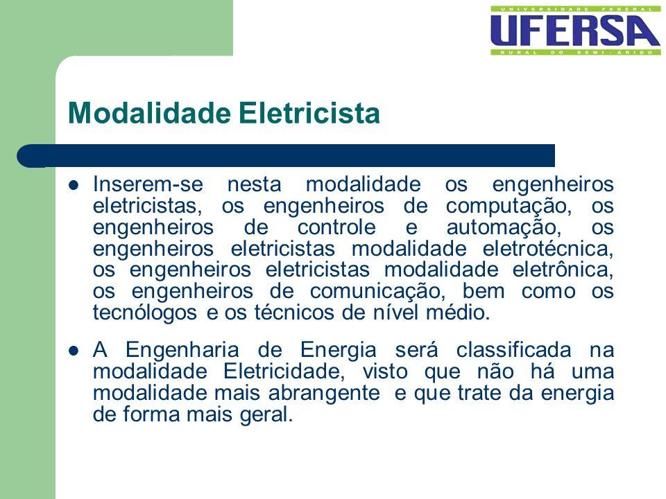 Modalidade Eletricista