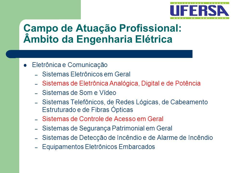 Campo de Atuação Profissional: Âmbito da Engenharia Elétrica