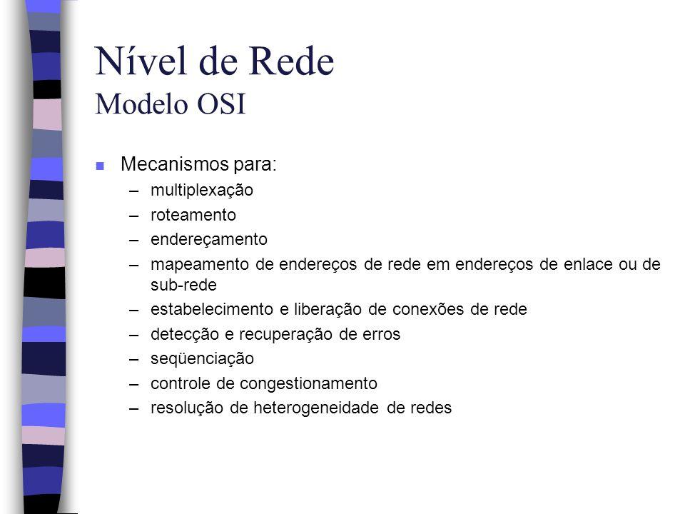 Nível de Rede Modelo OSI