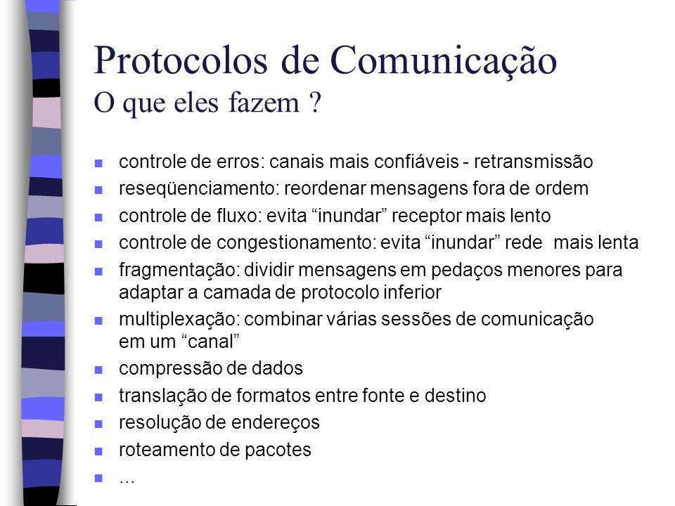 Protocolos de Comunicação O que eles fazem