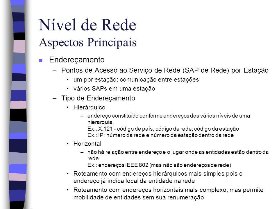 Nível de Rede Aspectos Principais