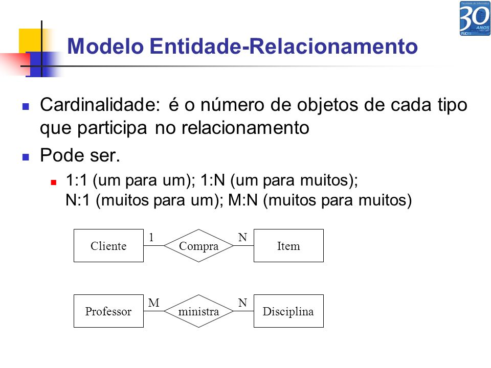 Modelo Entidade-Relacionamento