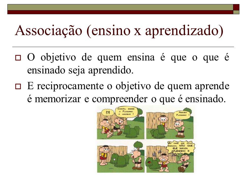 Associação (ensino x aprendizado)