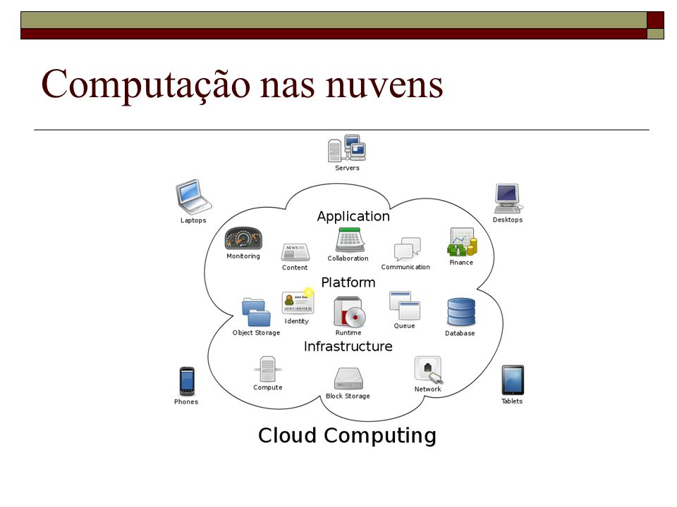 Computação nas nuvens