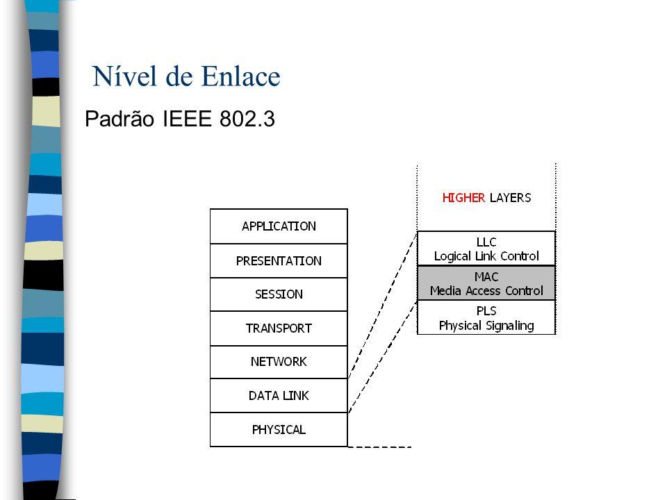 Nível de Enlace Padrão IEEE 802.3