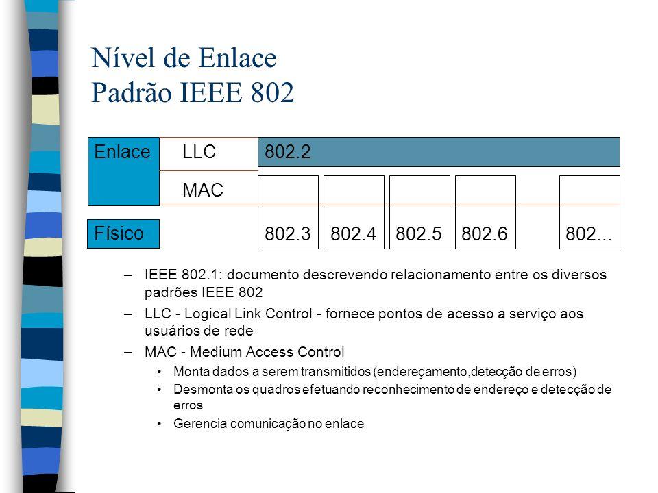 Nível de Enlace Padrão IEEE 802