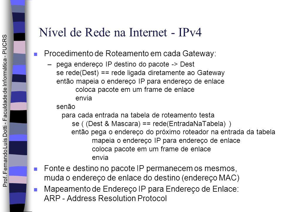 Nível de Rede na Internet - IPv4