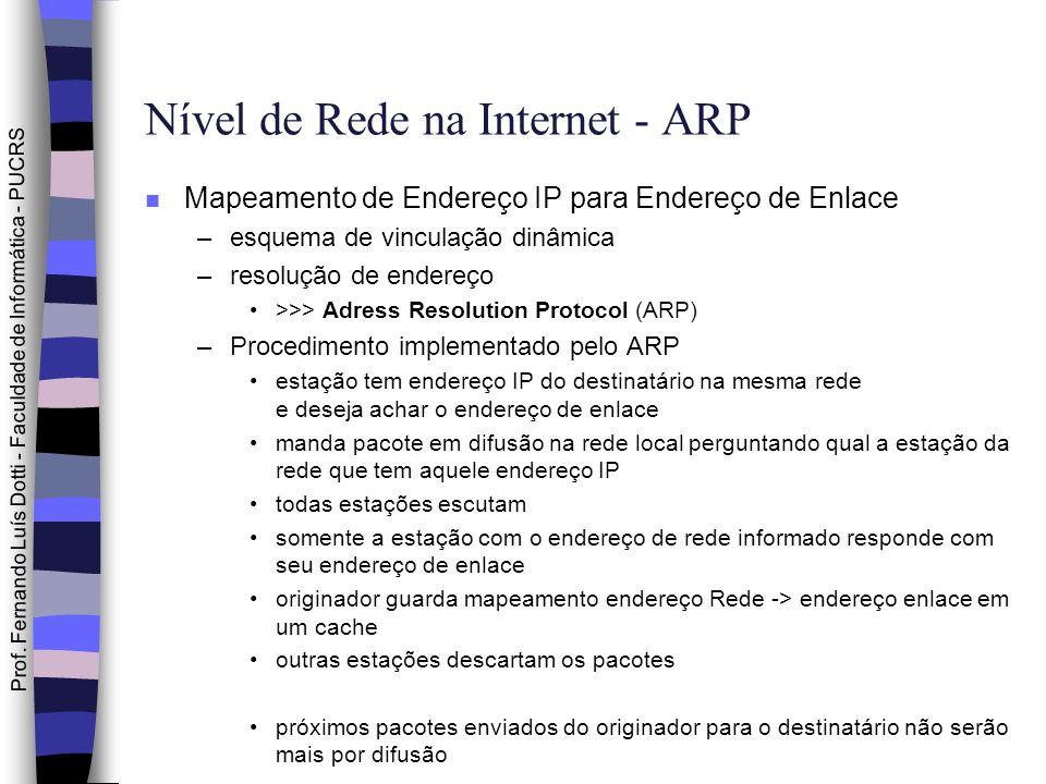Nível de Rede na Internet - ARP