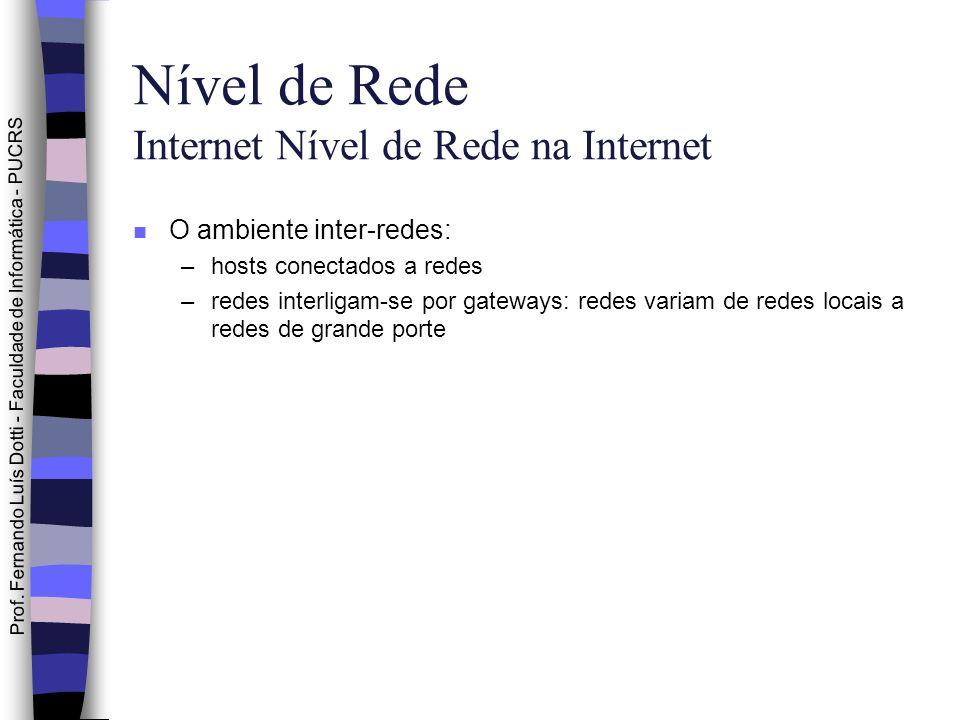 Nível de Rede Internet Nível de Rede na Internet