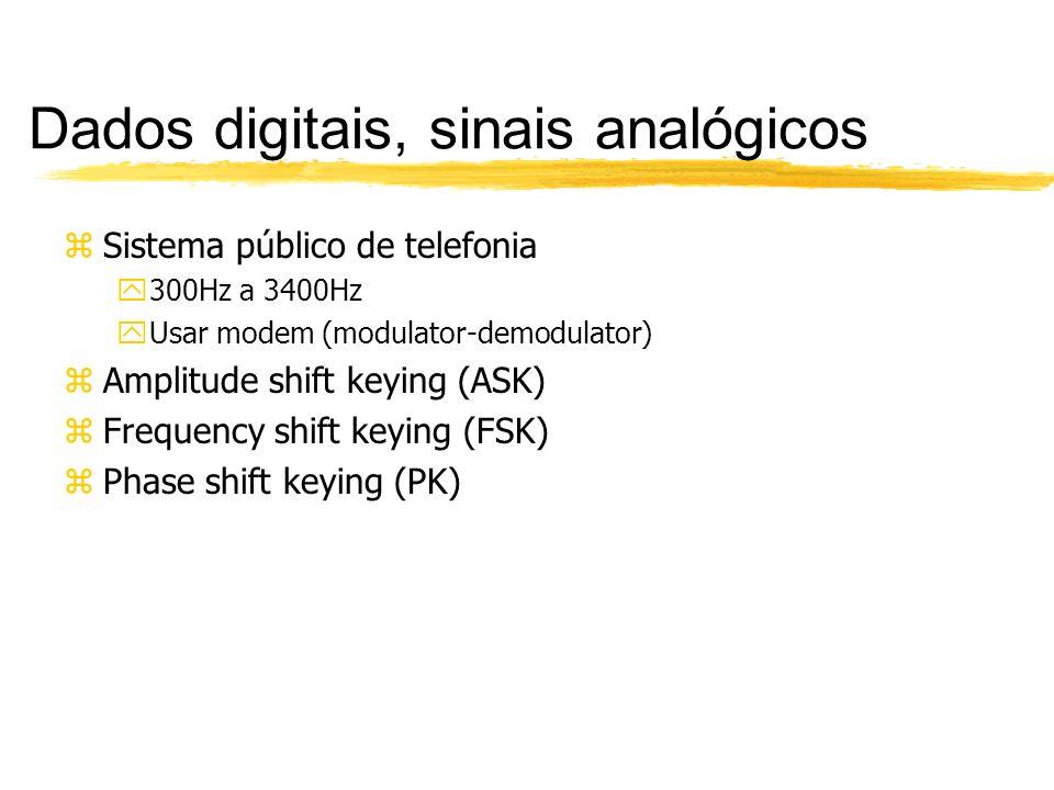 Dados digitais, sinais analógicos