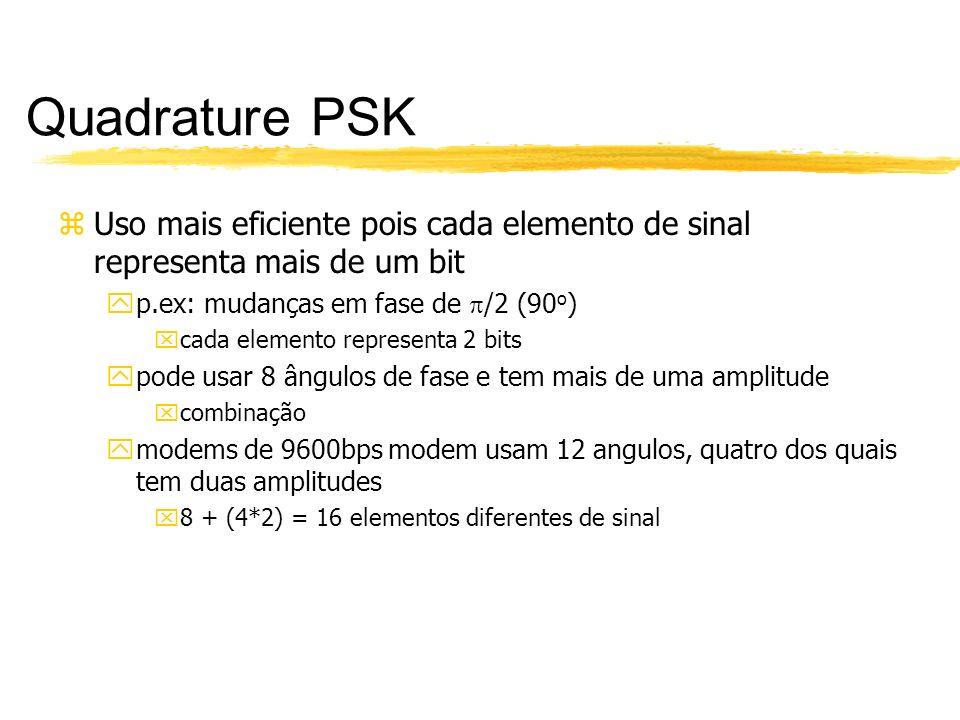 Quadrature PSK Uso mais eficiente pois cada elemento de sinal representa mais de um bit. p.ex: mudanças em fase de /2 (90o)
