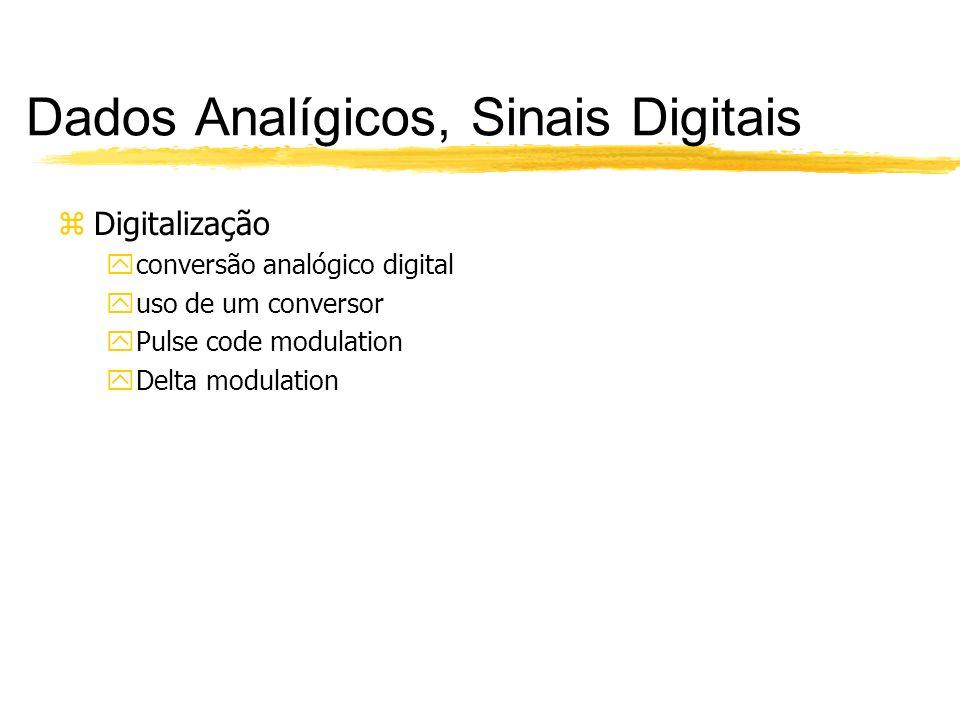 Dados Analígicos, Sinais Digitais