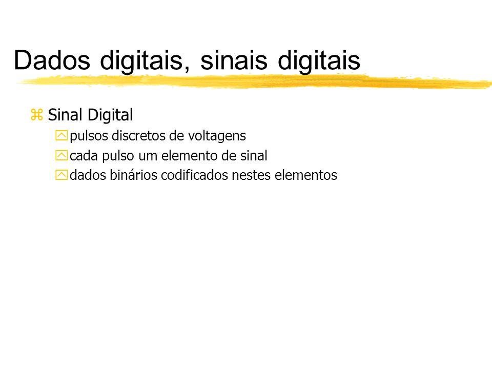 Dados digitais, sinais digitais