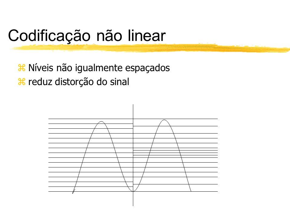 Codificação não linear