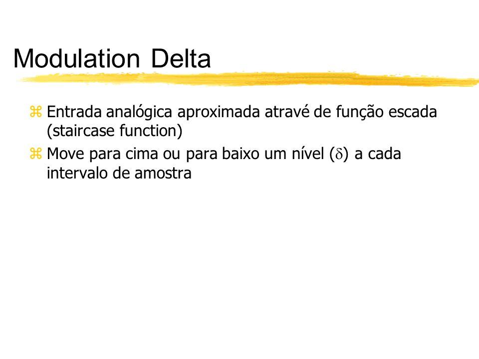 Modulation Delta Entrada analógica aproximada atravé de função escada (staircase function)